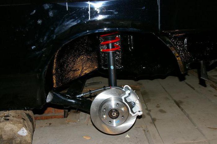 колодки дискового тормоза