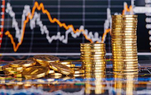 Как играть на валютных рынках форекс