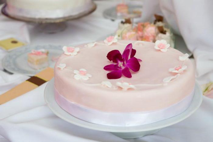 домашняя мастика для обтяжки торта