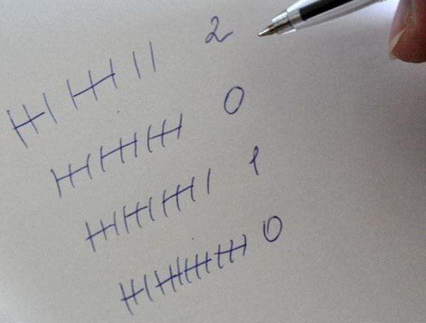 Гадание на парня на палочках: расшифровка результатов