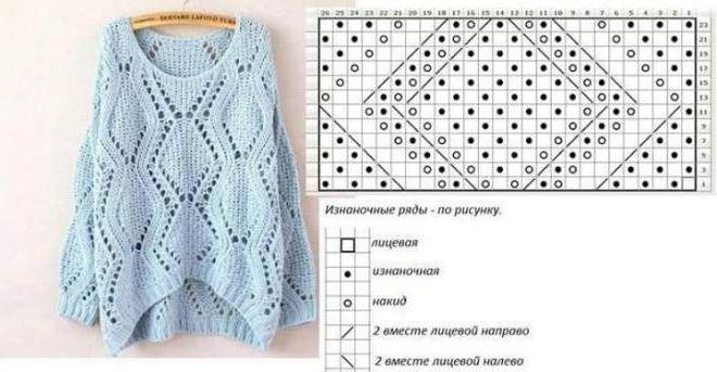 ажурный пуловер спицами схемы и описание