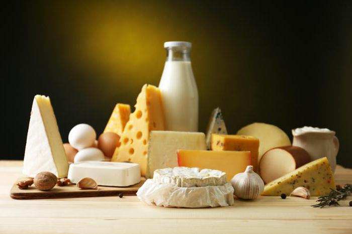 полезные продукты для желудка и кишечника