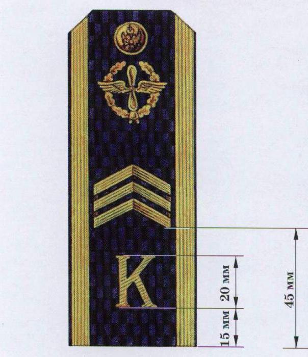 капитан звезды на погонах
