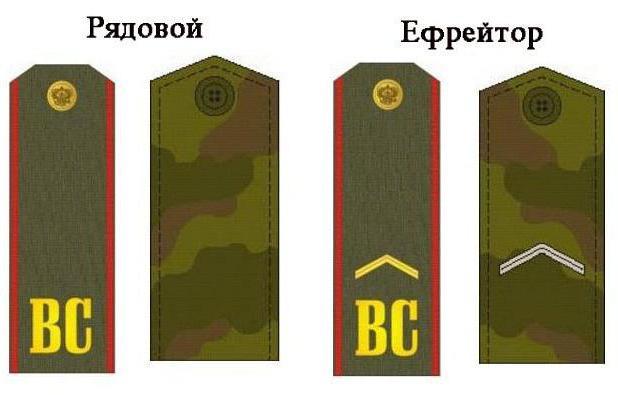 погоны российской армии и флота