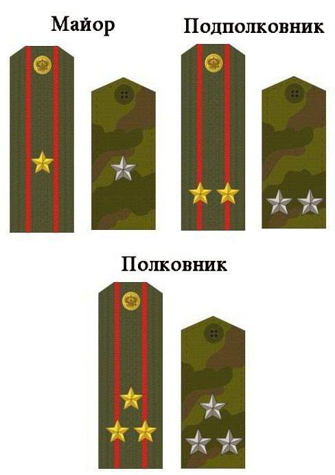 новые погоны российской армии