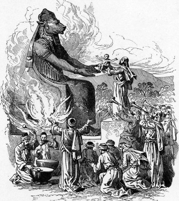 демон баал в христианстве