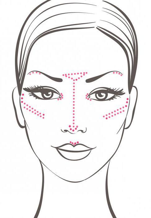 техника стробинг в макияже как выполняется