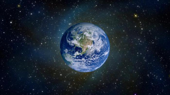 цитаты про экологию великих людей