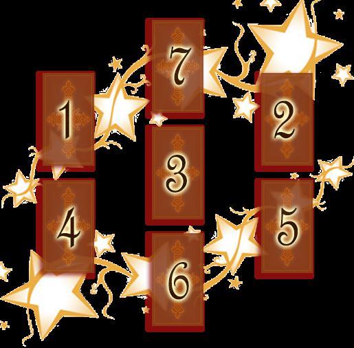 "Fortune telling ""Seven stars"""