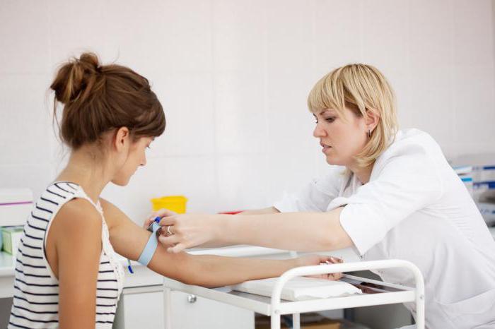 Аналіз крові на АЦЦП