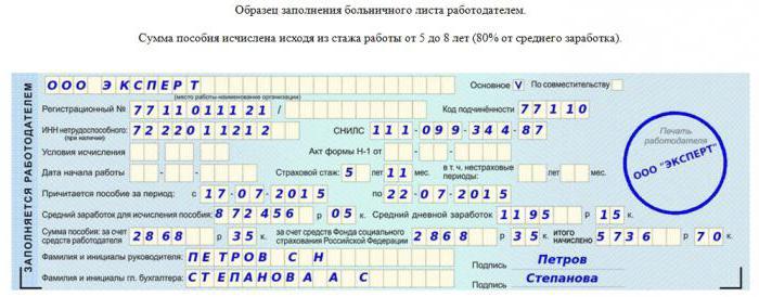 Дородовый больничный лист задним числом справка форма 095/у с контрольным талоном
