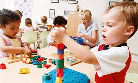 Трудовое воспитание в подготовительной группе по фгос
