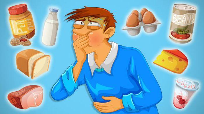 что можно есть при аллергии список