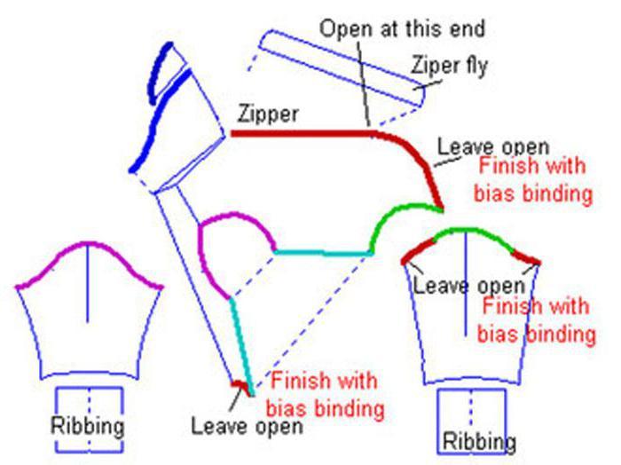 выкройки одежды для собак гардероб своими руками