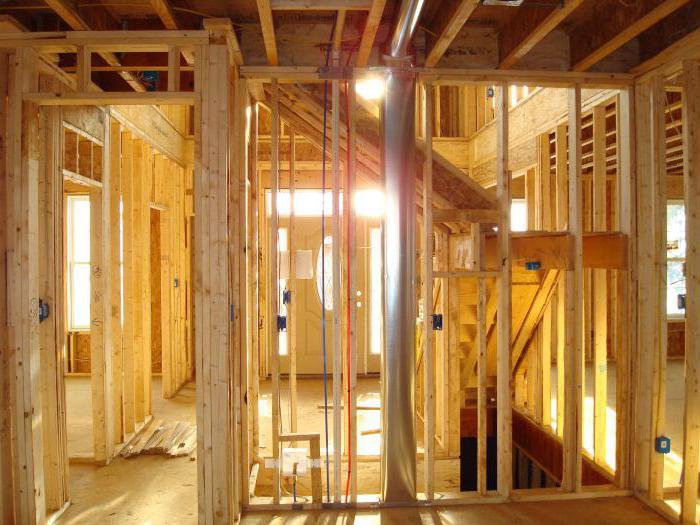 строительство каркасного дома своими руками советы