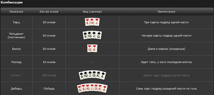казино i создать бизнес