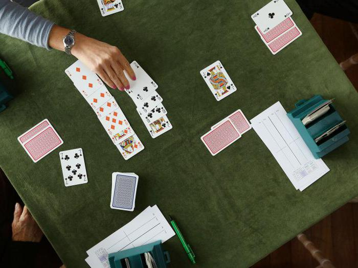 Бридж игра карточная правила игры