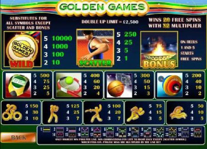 golden games casino развод