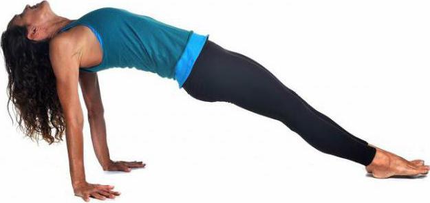 обратная планка упражнение какие мышцы работают
