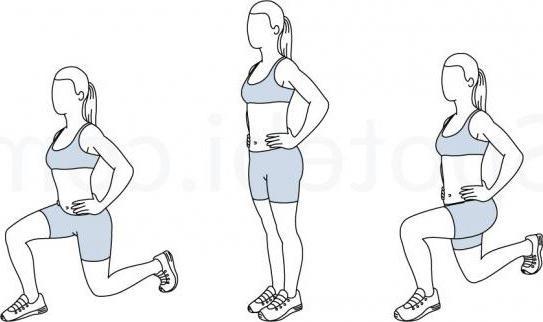 обзор эффективных упражнений для укрепления мышц