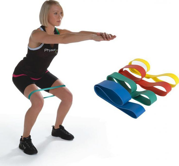 Ролик для фитнеса купить
