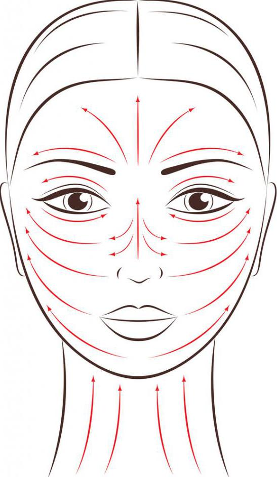 how to get rid of swelling on the face once and for all