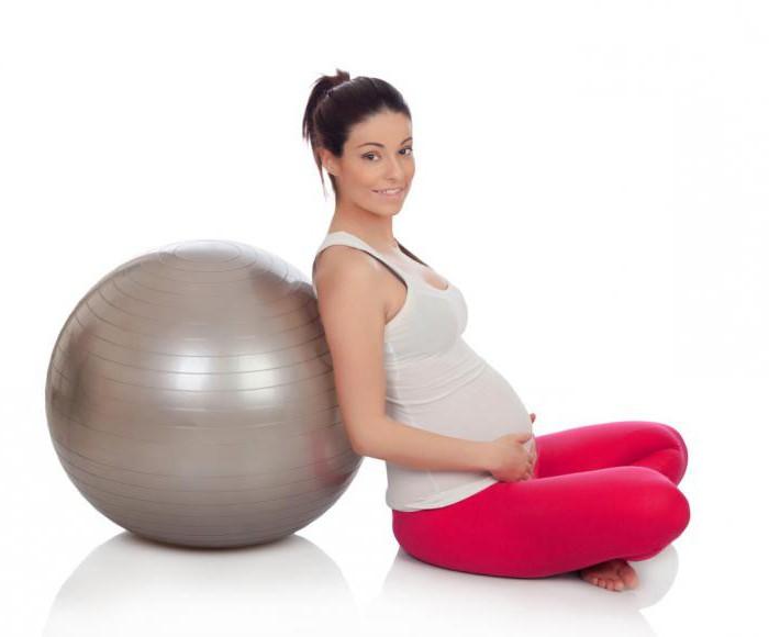 Коленно-локтевая позиция при зачатии