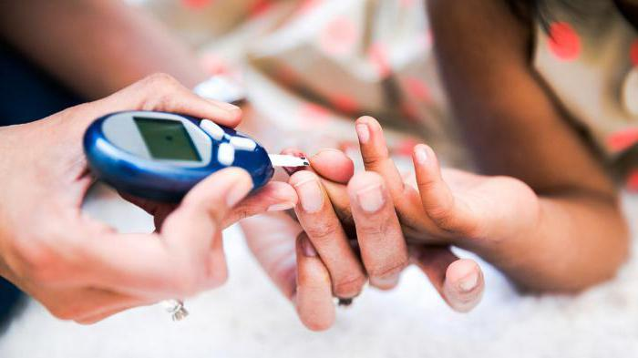 препараты для снижения холестерина в крови беременной