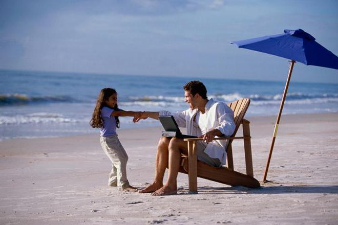как считать неиспользованный отпуск