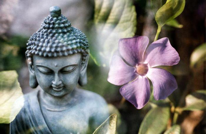 буддизм в китае кратко