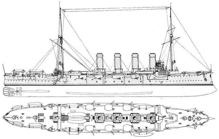 модель крейсера россия