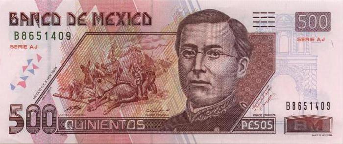курс мексиканского песо