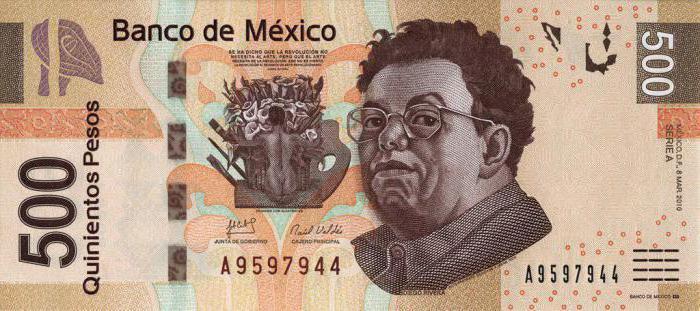 мексиканский песо к доллару