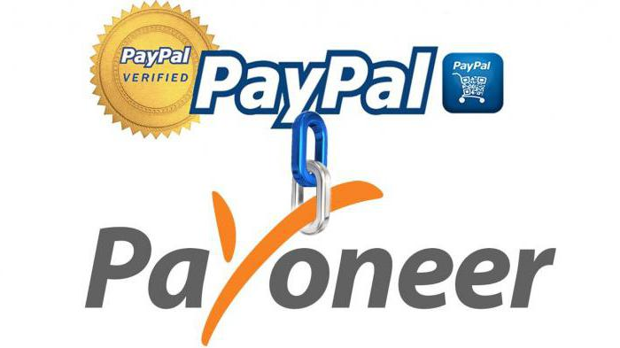 Платежная система Payoneer: отзывы пользователей и сотрудников