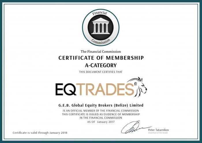 Eqtrades: отзывы о компании