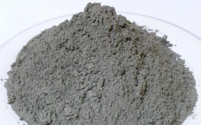 цемент вики