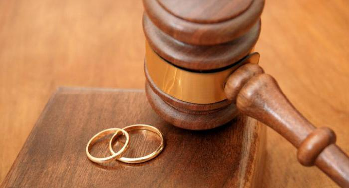 Брачный контракт после заключения брака образец