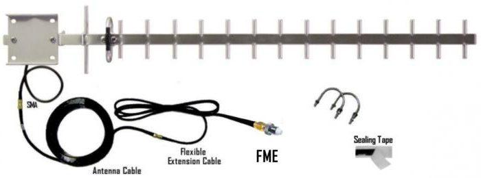 4G направленная антенна