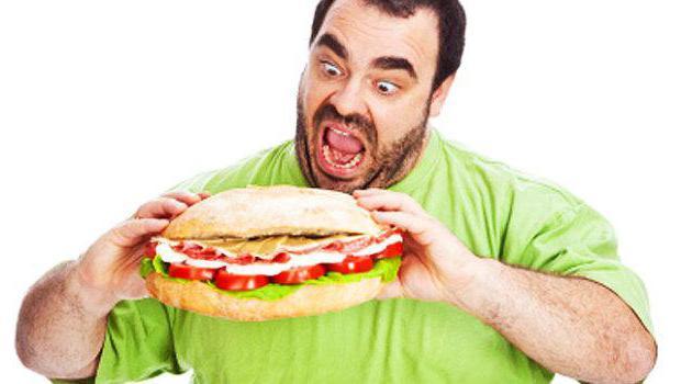 как убрать внутренний жир с органов