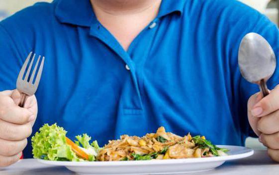 убрать внутренний жир на животе