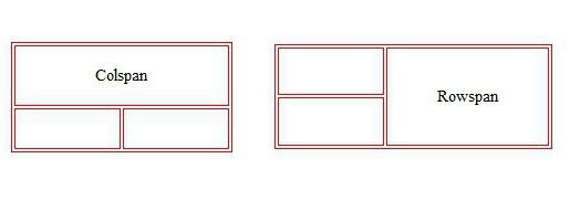 Как объединять ячейки в таблице