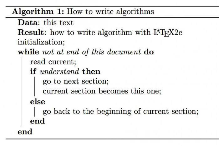 способы описания алгоритмов свойства алгоритмов