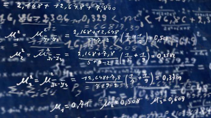 алгоритм понятие виды способы описания