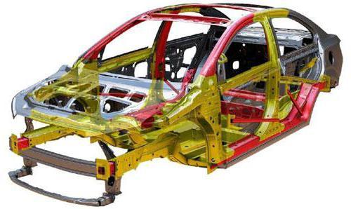 1504413 - Строение машины для начинающих