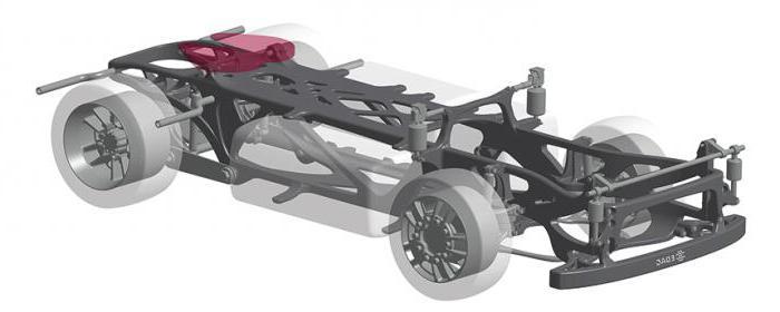 1504416 - Строение машины для начинающих