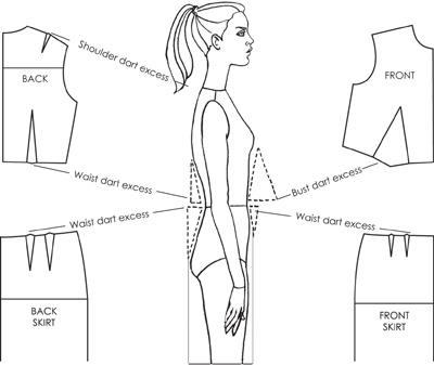 клиньевая юбка чертеж