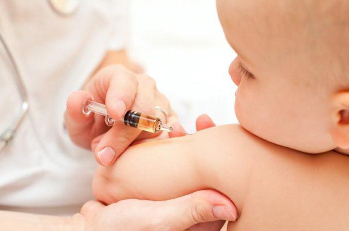 Прививки БЦЖ детям