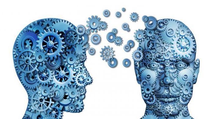 методы общей психологии