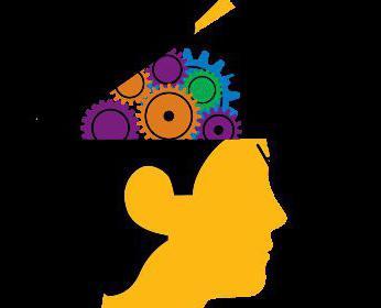 маклаков общая психология