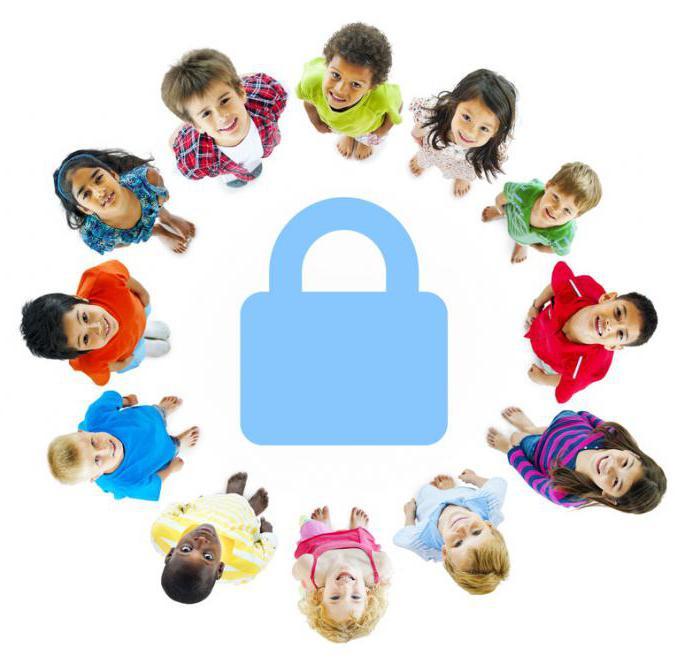 неделя безопасности в школе